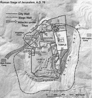 4aout-Siege-Jerusalem-Josephus